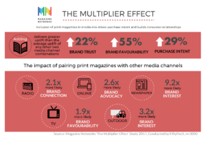 MPA Multiplier Effect Infographic