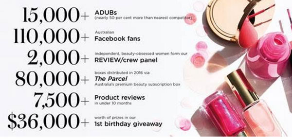 BEAUTYcrew celebrates 1st birthday