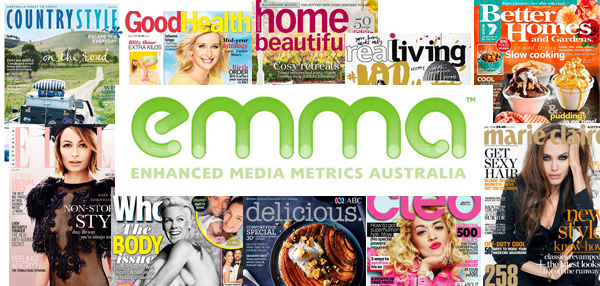 Magazines drive action in the market